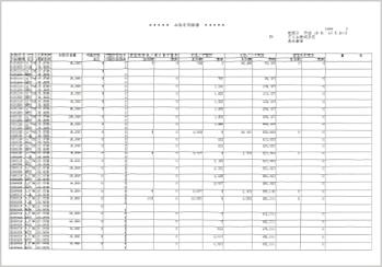 図:アコム取引履歴