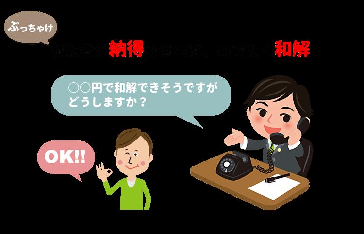 イオン担当者と交渉→和解