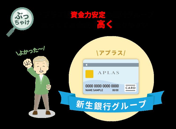 アプラスは新生銀行系列のクレジットカード