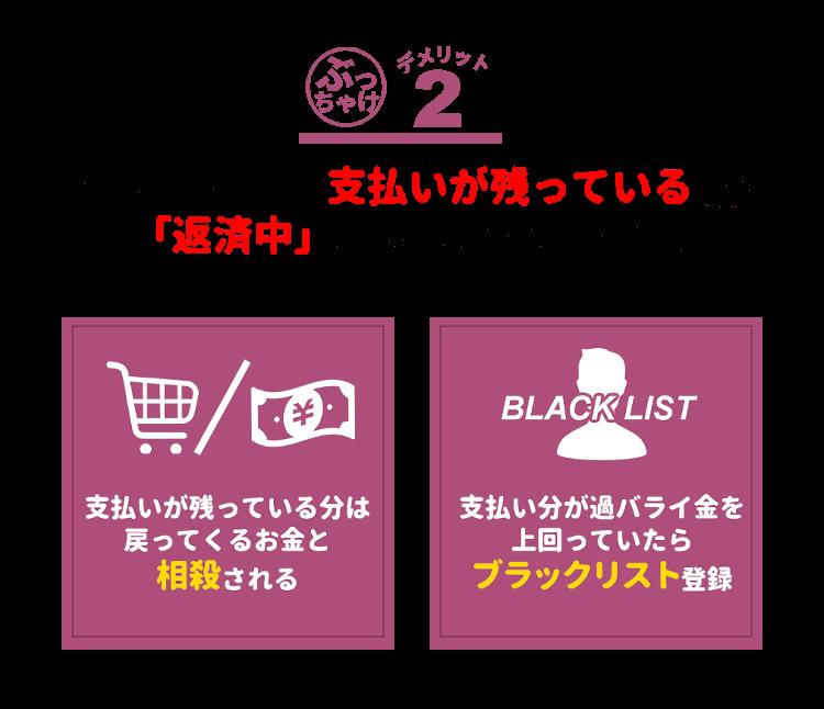 ショッピングの借り入れが残っていると完済扱いにならない