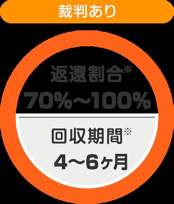【裁判あり】
