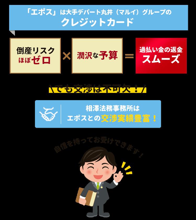 エポス基本編