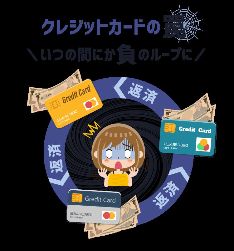 クレジットの罠