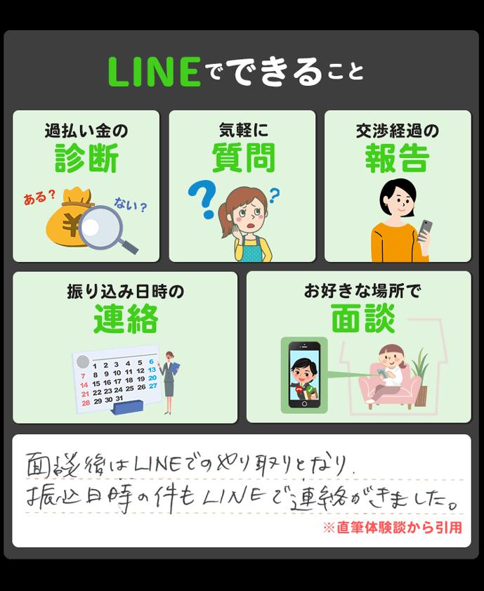 LINEでできること