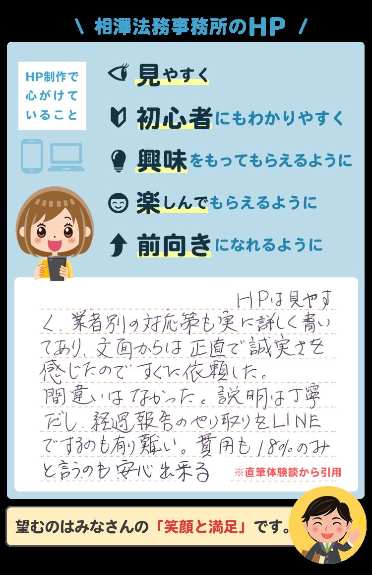 相澤法務事務所のHP