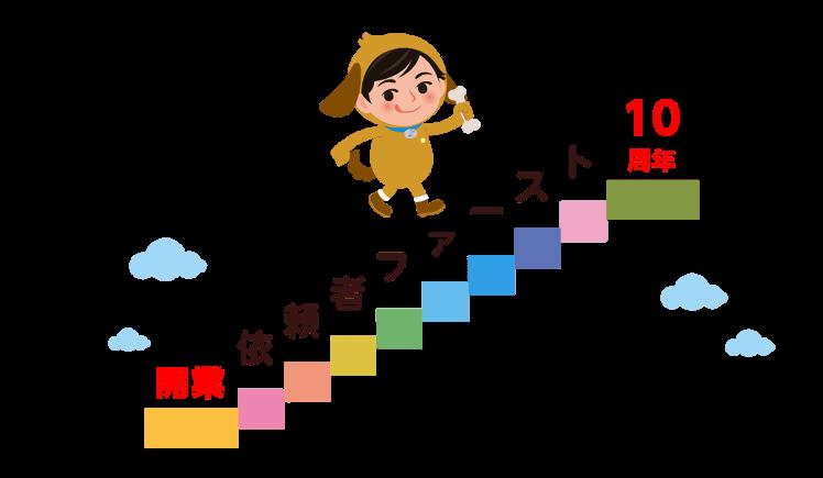 開業依頼者ファースト10周年