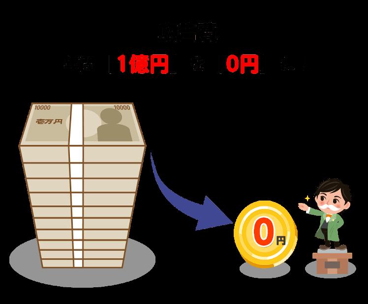 広告費年間「1億円」を「0円」に!