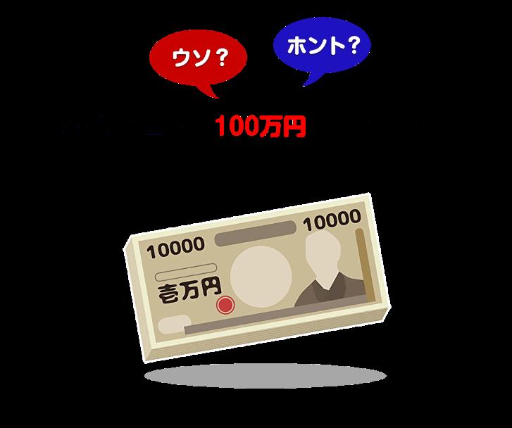 CMでうたう「100万円戻ってくる」はウソか本当か?