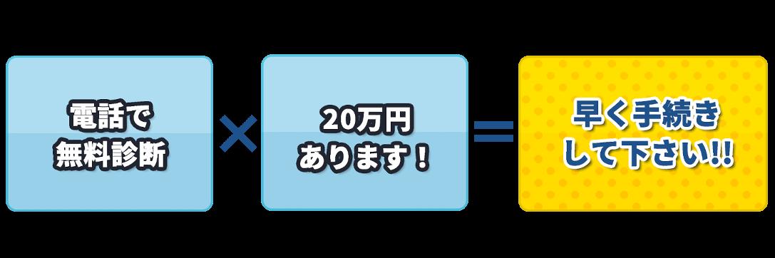 電話で無料診断×20万円あります=早く手続きして下さい