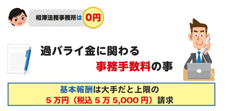 基本料金は大手だと上限の5万円