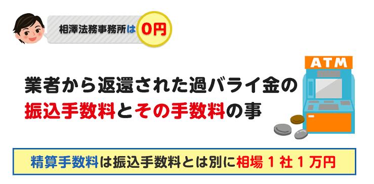 振込手数料とは別に相場1社1万円