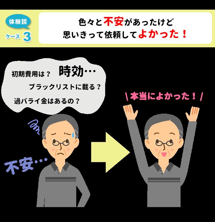 不安多いけど比較せず依頼→成功!!