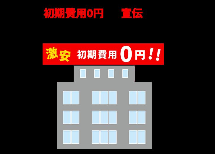 初期費用0円は宣伝コピー どの事務所も0円です