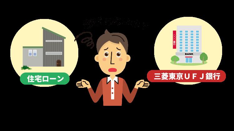 アコムに請求すると三菱東京UFJ銀行に影響あり?
