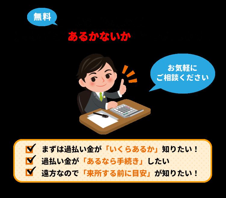 WEB診断【ご依頼前に過払い金がわかる!】