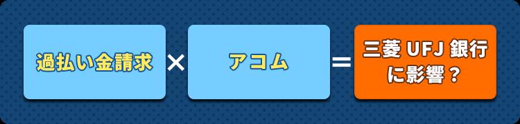 方程式 過払い金 アコム 三菱UFJ銀行