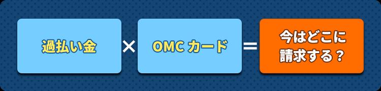 方程式 OMCカード