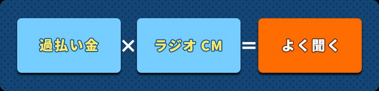方程式 ラジオcm