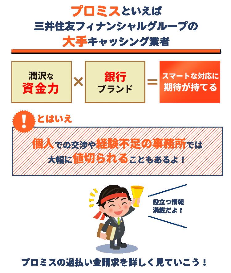 プロミスといえば、三井住友銀行グループ