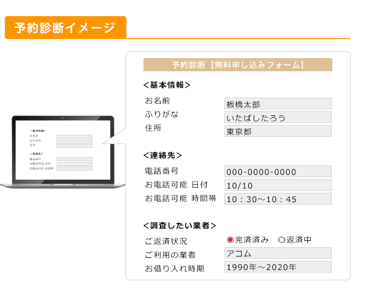 WEB診断の流れ