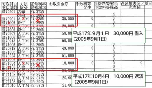 過払い金計算方法 【アコム】取引履歴