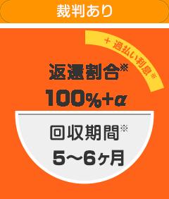 【裁判あり】返還割合100%+α | 回収期間5~6ヶ月