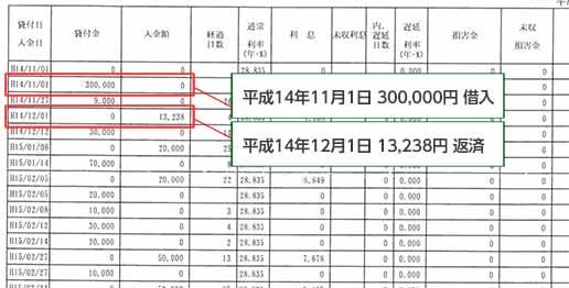 過払い金計算方法 【アイフル】取引履歴