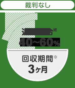 【裁判なし】返還割合40〜60% | 回収期間2ヶ月