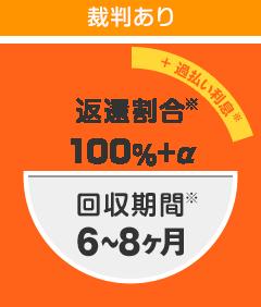 【裁判あり】返還割合100%+α| 回収期間5ヶ月