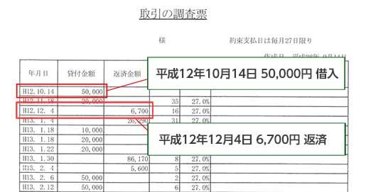 過払い金計算方法 【エポス】取引履歴