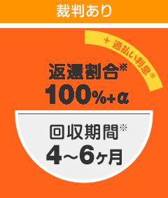 【裁判あり】返還割合100%+α | 回収期間4〜6ヶ月