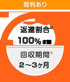 【裁判あり】返還割合100%+α | 回収期間3~5ヶ月