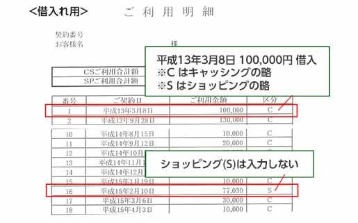 過払い金計算方法 【オリコ】取引履歴 借入用