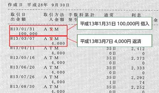 過払い金計算方法 【プロミス】取引履歴