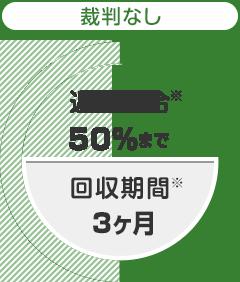 【裁判なし】返還割合50%まで | 回収期間3ヶ月