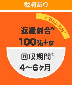 【裁判あり】返還割合100%+α | 回収期間4~6ヶ月