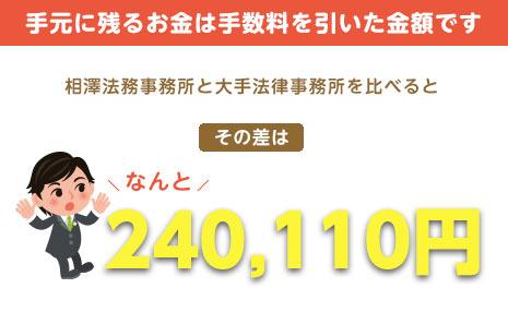 相澤法務事務所と大手法律事務所を比べるとその差はなんと240,110円